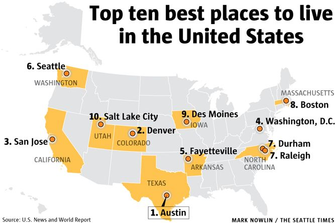 Durango texas mystery why fort worth is not one of the for Top us cities to live in 2017