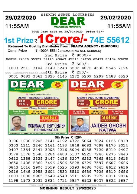 Sikkim State 29-02-2020 Lottery Sambad Result 1155 AM