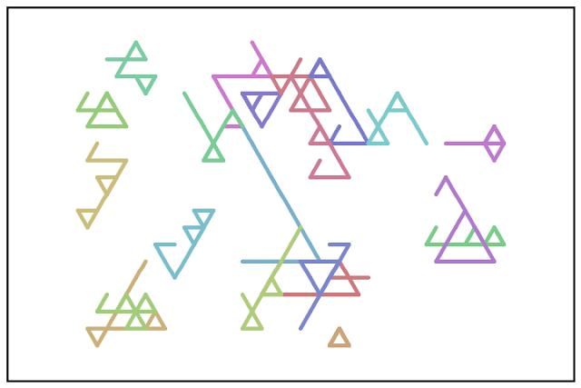It's a random walk example that walks on the triangular grid.