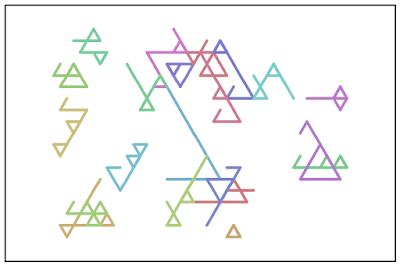 It's a random walk example that walks on the triangular grid.