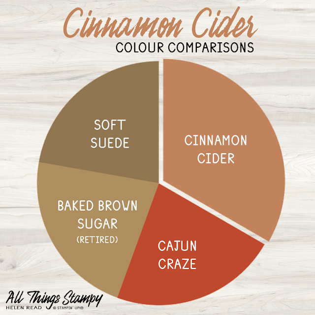 Stampin Up In Colors colour comparisons 2020 Allthingsstampy Cinnamon Cider