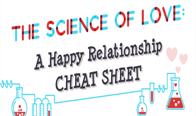 The Science of Love: A Happy Relationship Cheat Sheet