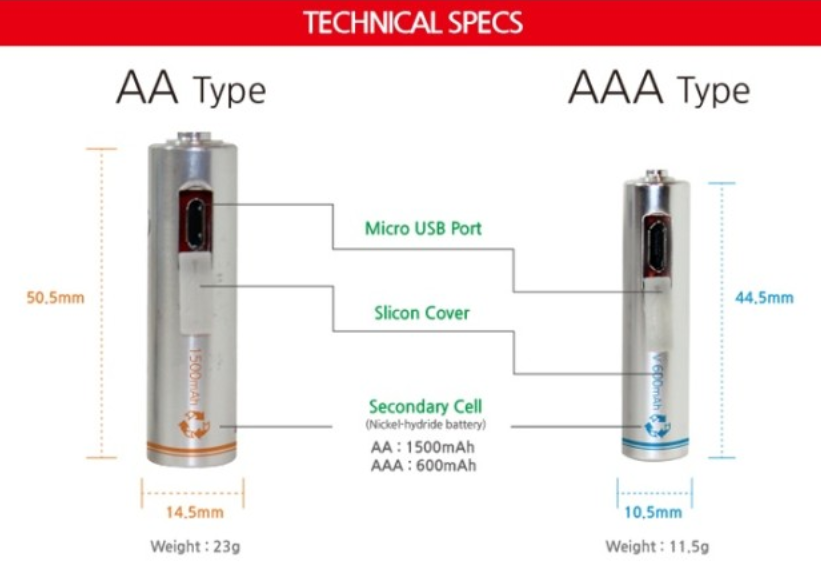 Usually An Aa Battery Has More Than Aaa But There Are High Capacity Batteries That Can Have The Of A Standard