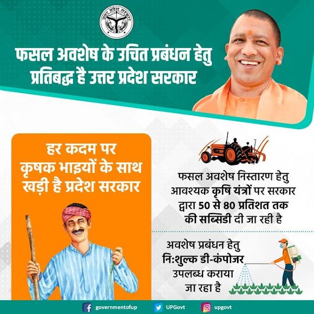 Uttar pradesh  सरकार ने गन्ने की पराली के निस्तारण हेतु कृषि यंत्रों पर 50 से 80% सब्सिडी देने का वादा।