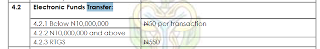 CBN 50 Naira charge specification for Electronic Funds transfer within Nigeria (Commercial banks)