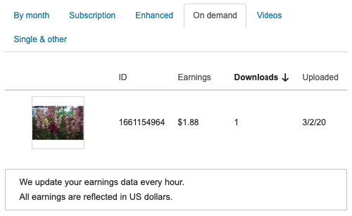 Mendapatkan uang melalui Shutterstock dengan jualan foto
