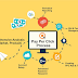How PPC Expert can help you in Acheving Business Goals