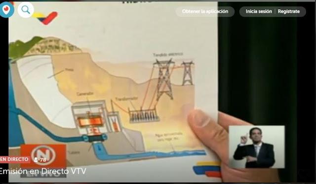 El caletre de Jorge Rodríguez y la historia MacGyver explicando el desastre eléctrico rojo (Gráficas)