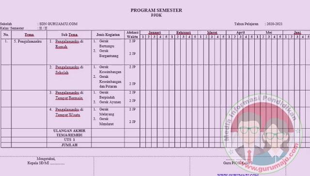 PROMES PJOK Kelas 2 K13 Edisi Terbaru Semester 2