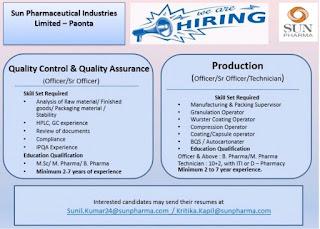 Sun Pharmaceutical Industries Ltd  Paonta, Himachal Pradesh is Hiring Officer/Sr Officer/ITI Technician