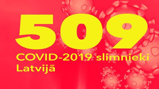 Koronavīrusa saslimušo skaits Latvijā 4.04.2020.