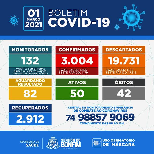 EM BONFIM 42 PESSOAS MORRERAM COM COVID-19