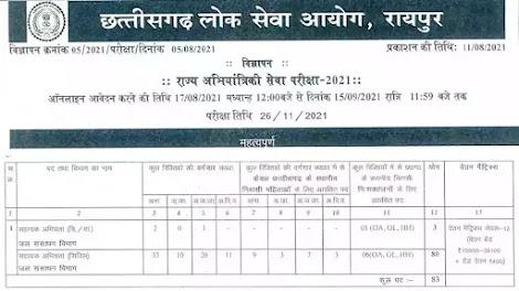 Chhattisgarh State Engineering Service Exam 2021