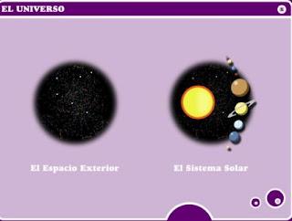 http://www.educa.jcyl.es/educacyl/cm/gallery/Recursos%20Boecillo/universo/index.html