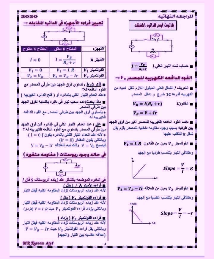 8 ورقات مهمين لمراجعة الفيزياء للصف الثالث الثانوي 4