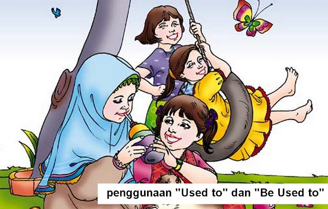 Cara penggunaan Used to dan Be Used to dalam Bahasa Inggris