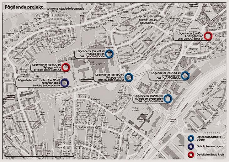 Stadsutvecklingen Telefonplan