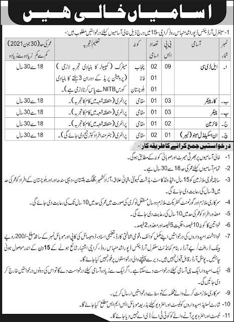 Latest Pak Army Jobs Primary/Matric 2021
