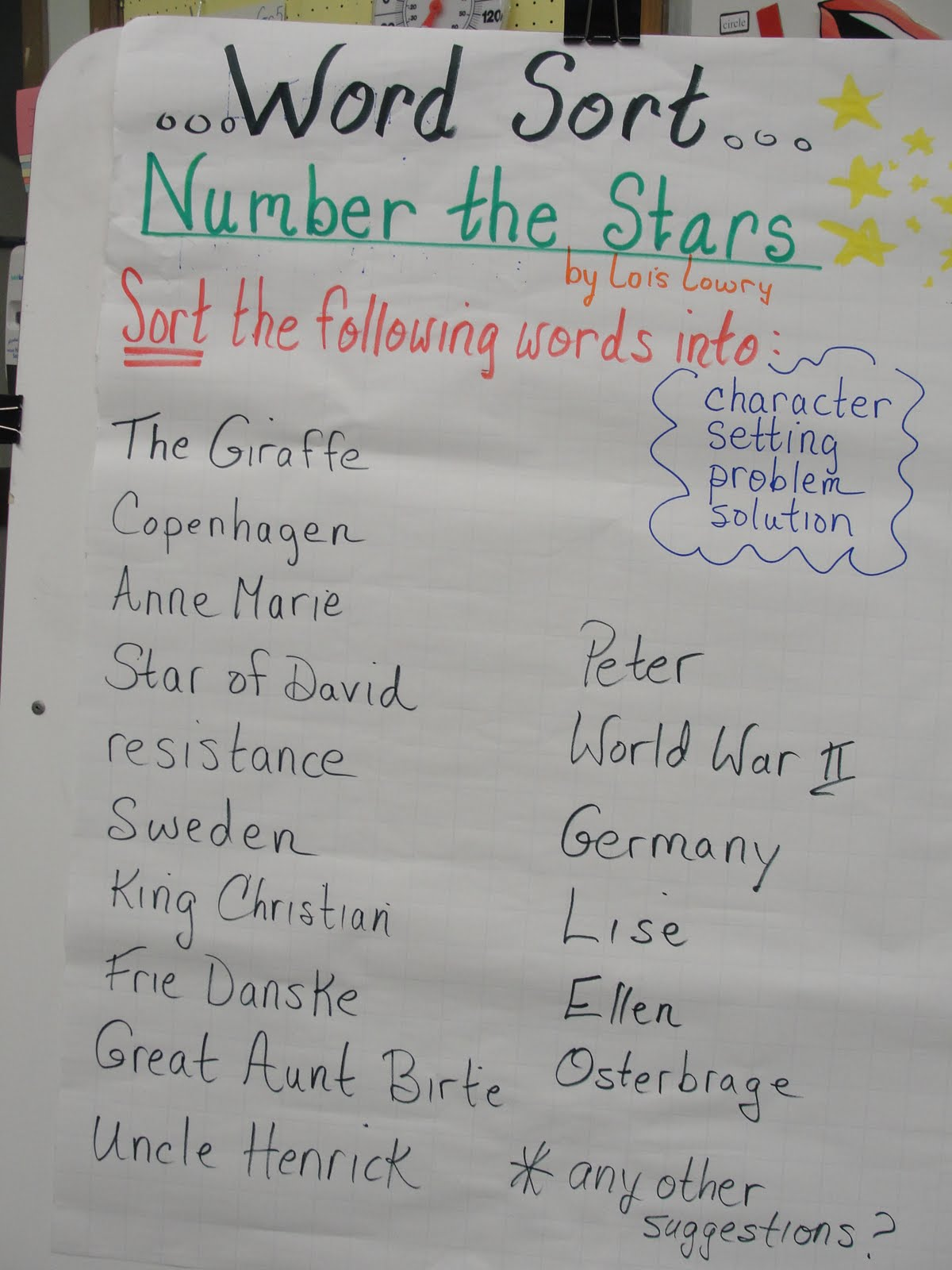 Reading Is Thinking Number The Stars Favorite Novels For