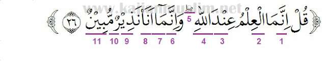 Hukum Tajwid Dalam Al-Quran Surat Al-Mulk Ayat 26