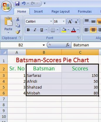 Create Pie chart in MS Excel in easy practical steps