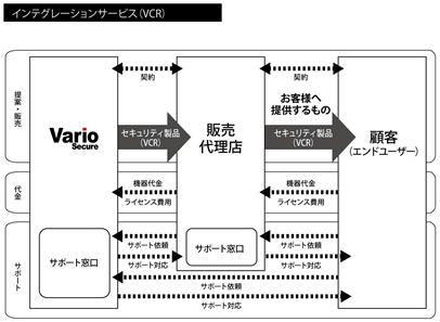 事業系統図2