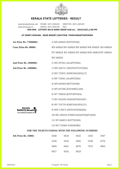 Kerala Lottery Result Today Live 29.03.2021   Win Win Lottery Result W 609 Lottery Result