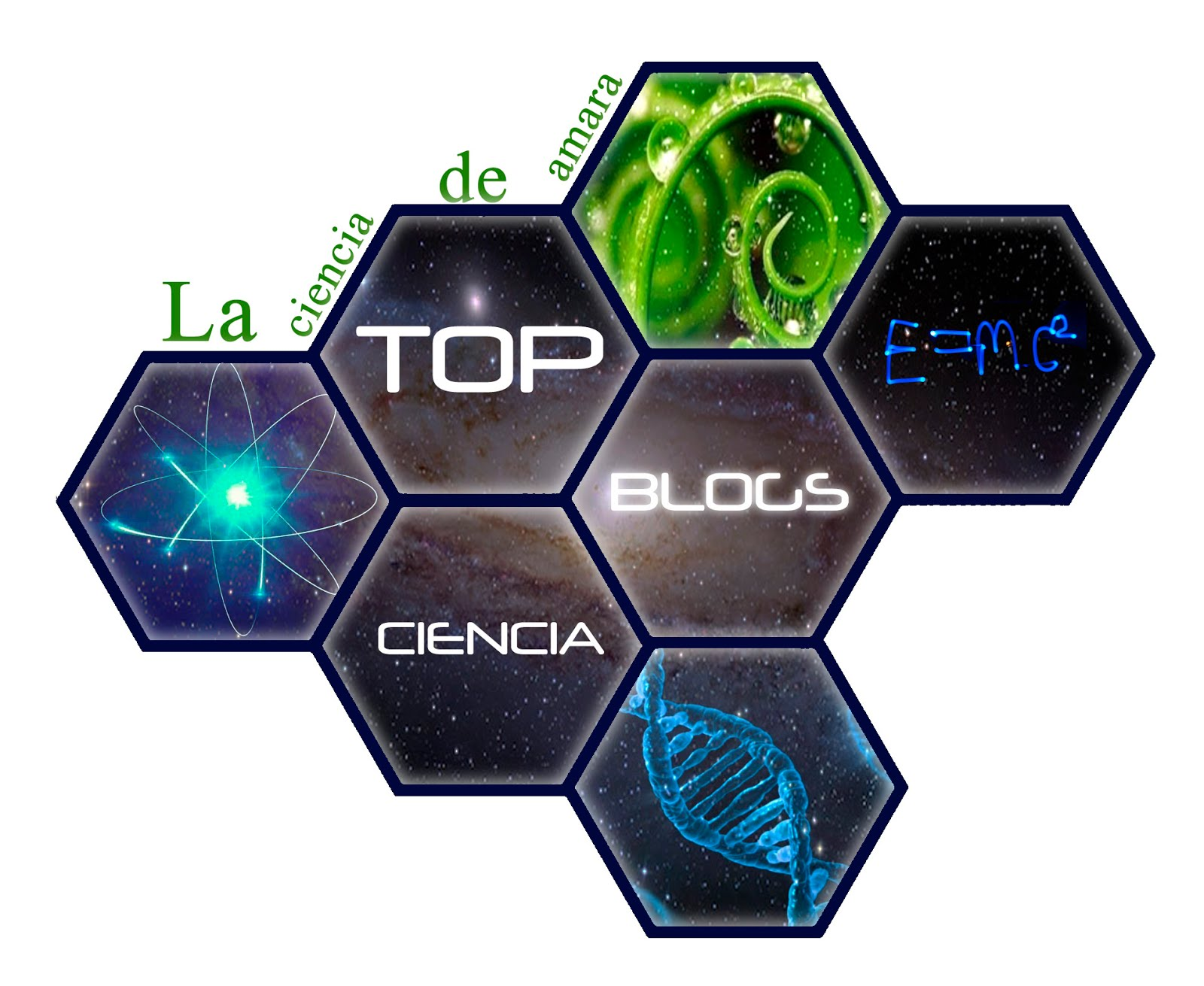 Top Blogs de Ciencia