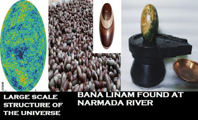 Shiva Lingam – Some Mysterious Facts and Scientific Significance: