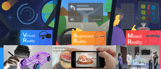Berikut Ini Perbedaan Augmented reality, Virtual Reality, dan Mixed Reality