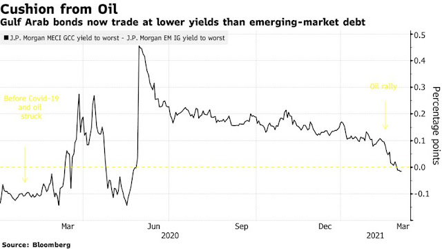 Templeton Looks to U.S. Real Yields for a Signal to Buy EM Dip - Bloomberg
