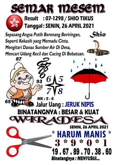 Mbah semar sgp 26 april 2021