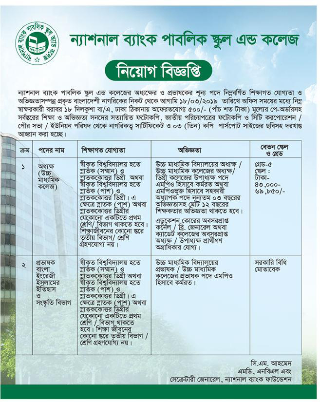 National Bank Public School & College Job Circular 2019