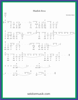 not angka mudiak arau lagu daerah sumatera barat