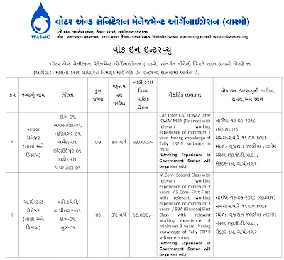 WASMO Assistant & Dy. Manager Recruitment 2018 Apply On www.wasmo.org