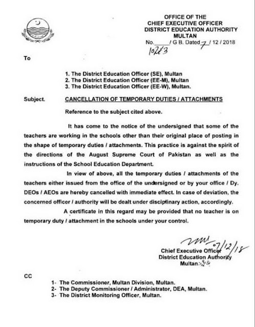 Cancellation of Temporary Duties / Attachment DEA Multan