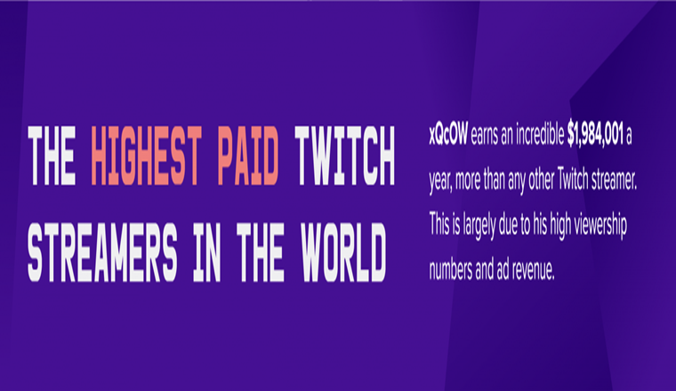 The Highest-Paid Twitch Streamers in the World #infographic