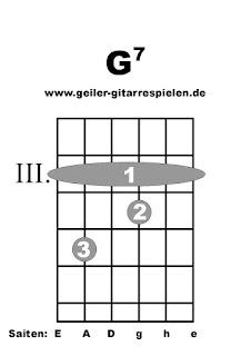 Der G Dominat-Sept-Akkord für Gitarre
