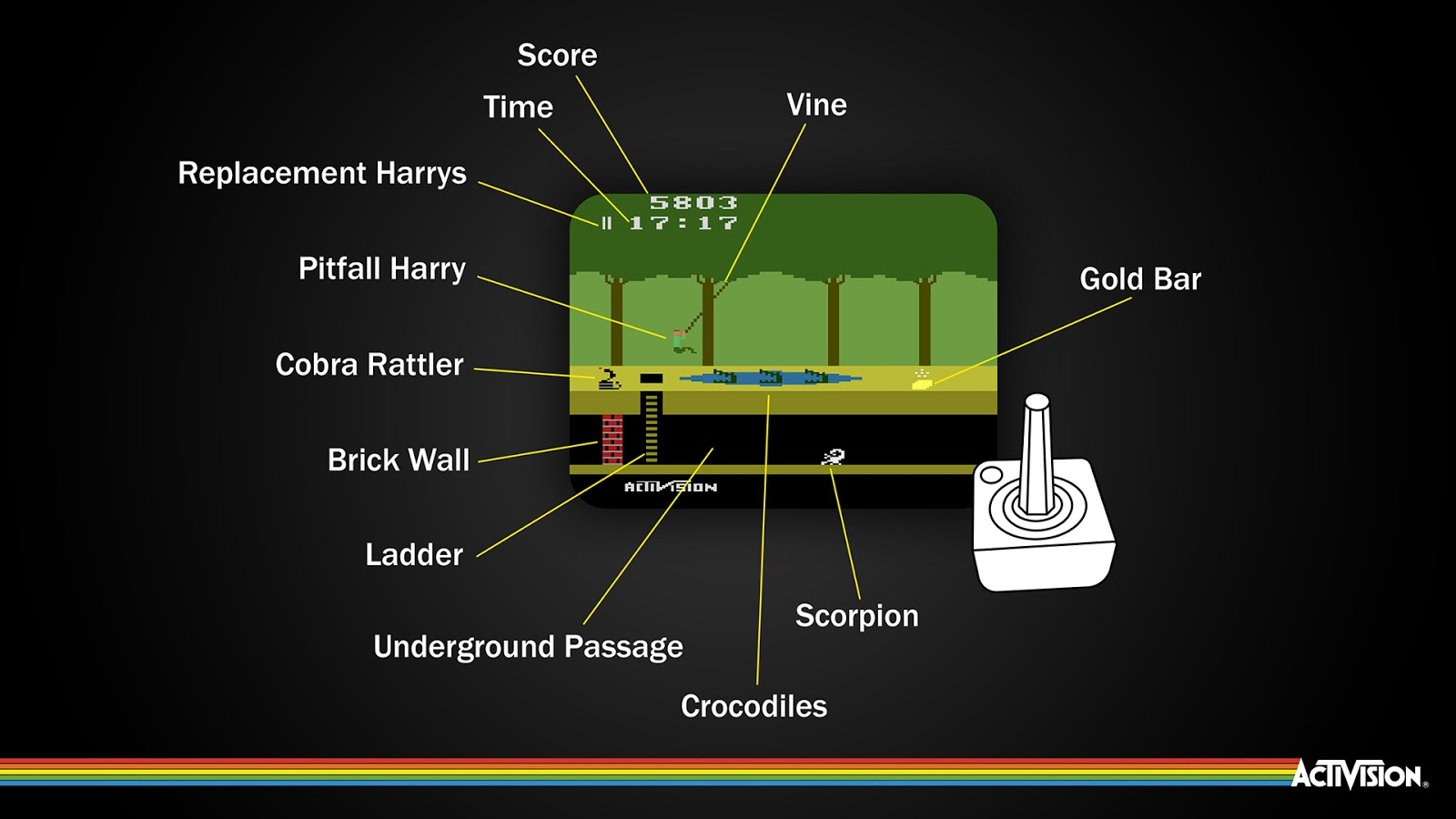 The Edge: Activision Recently Opened The Vaults To Celebrate Pitfall Harry's 37th Birthday