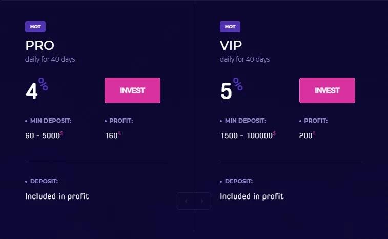 Инвестиционные планы FlyForex 2
