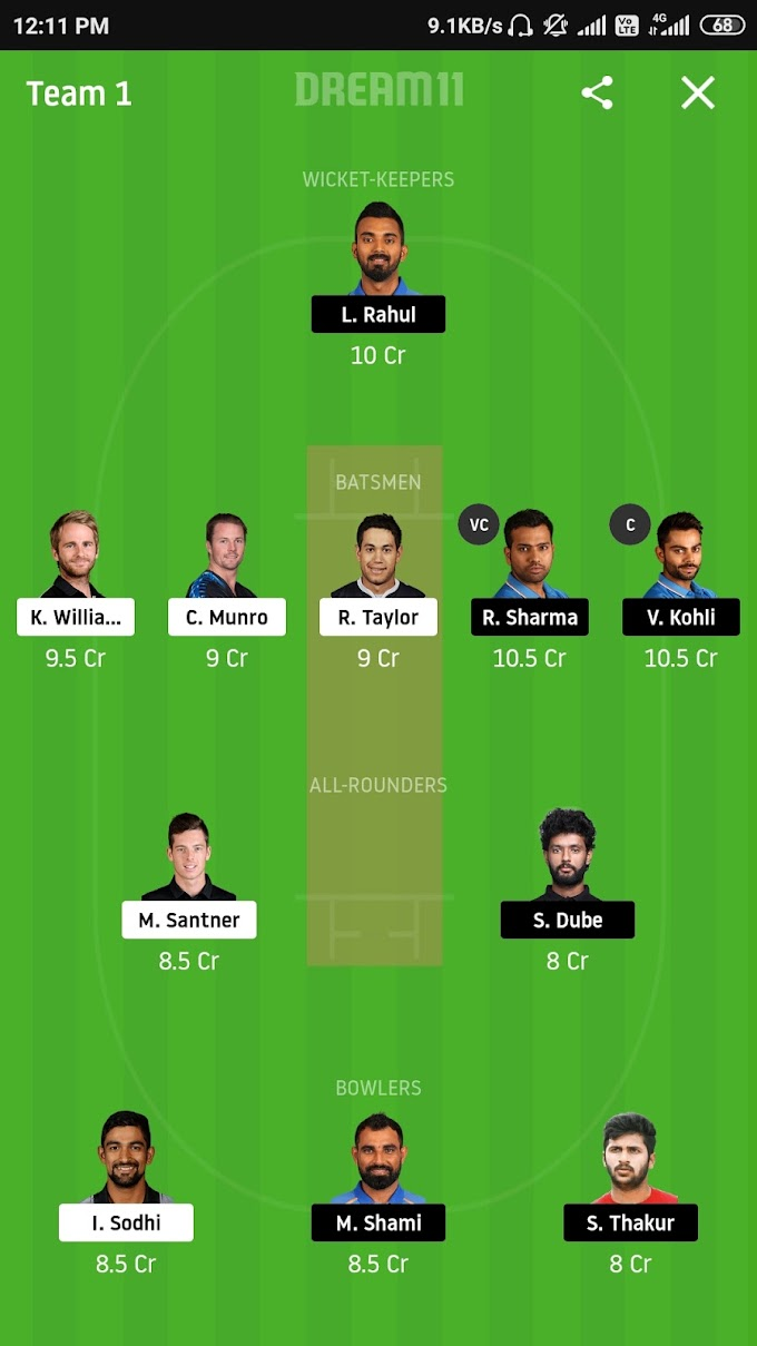India vs New Zealand T20 2020 : Dream 11 Prediction  | Best Dream 11 Team For 2nd T20