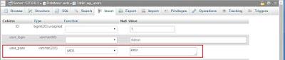 Mengganti password di  wordpress