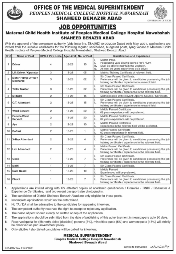 Peoples Medical College Hospital Nawab shah Pakistan Jobs 2021 | Latest Advertisement 2021