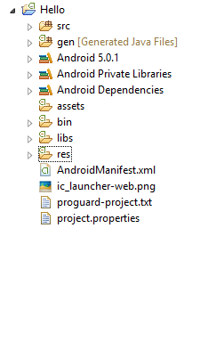 folders generated by eclipse for android