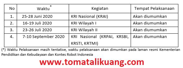 jadwal waktu tempat pelaksanaan kontes robot indonesia tahun 2020; tomatalikuang.com