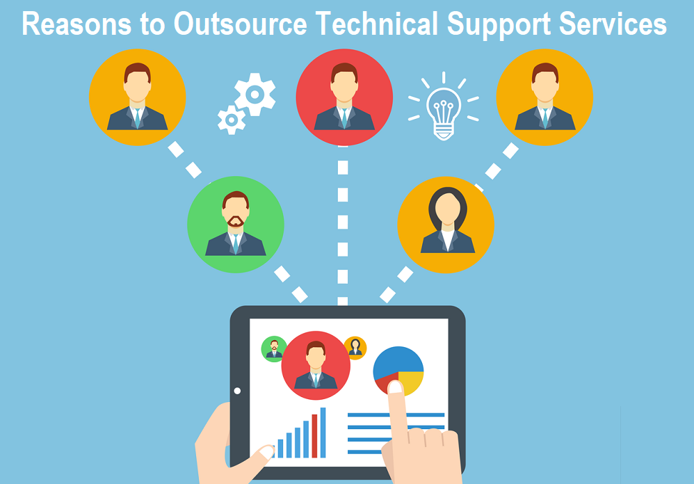 Outsource Technical Support Services