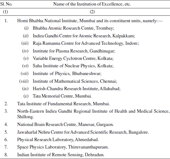 THE SCHEDULE [Name of the Institution of Excellence]