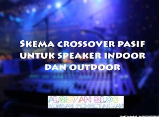 Skema Crossover Pasif untuk Speaker indoor dan outdoor