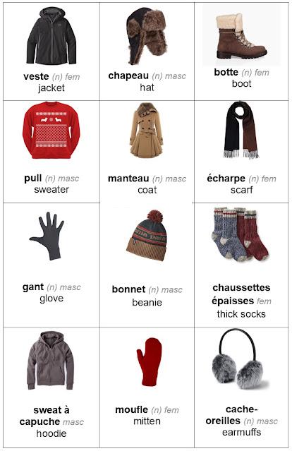 اسماء ملابس الشتاء بالفرنسية