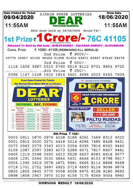 Sikkim State Lottery Sambad 09-04-2020 Today Result 11.55 AM